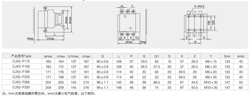cjx2-f115 ac contactor