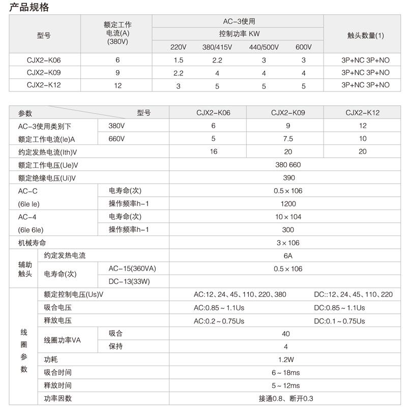 Cjx2 Contactor Wiring Diagram : Cjx k ac contactor china dalier electrical